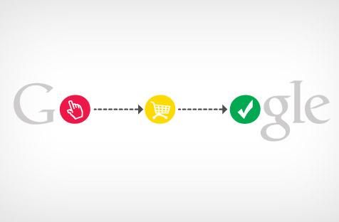 Funil Multicanal Google Analytics