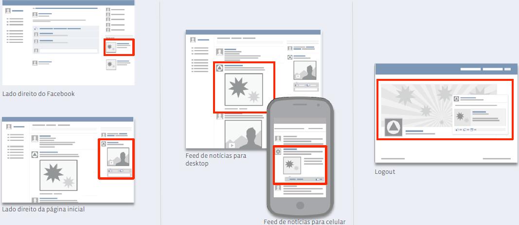 Posicionamento dos Anúncios do Facebook Ads